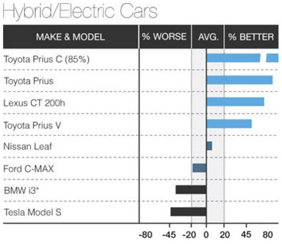 Analisis Similitudes y Diferencias entre Elon Musk (TESLA) y José ...