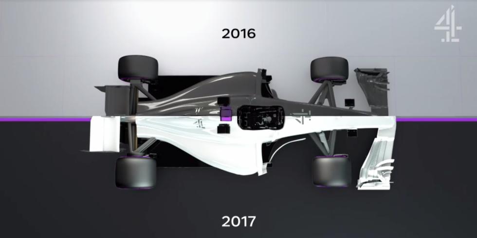 Resultado de imagen de f1 2017