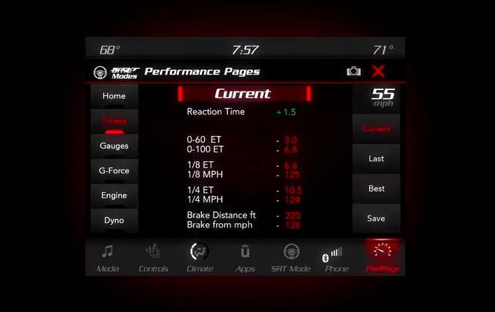 Dodge Challenger SRT Demon Performance - Demon 0-60, 1/4 Mile