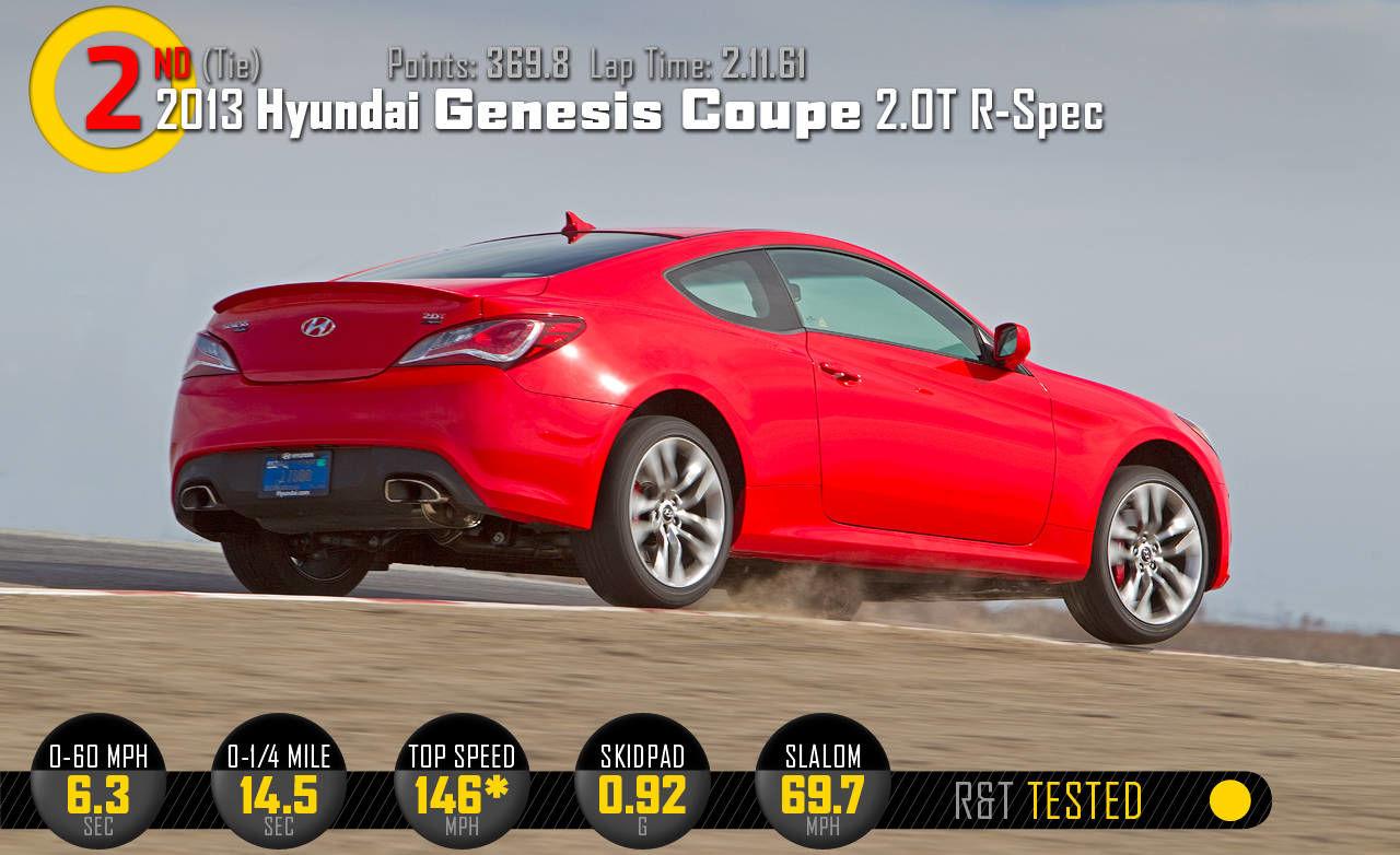 2013 hyundai genesis coupe 2 0t r spec - 2013 hyundai genesis coupe 2 0 t interior ...